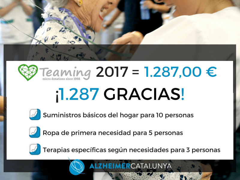 Blog Alzheimer Cayalunya - teaming - 1287 gracias